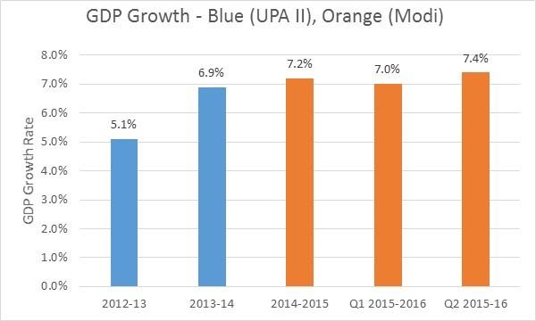 modi govt report card  economy politicalbaaba Cpi Detailed Report 2019