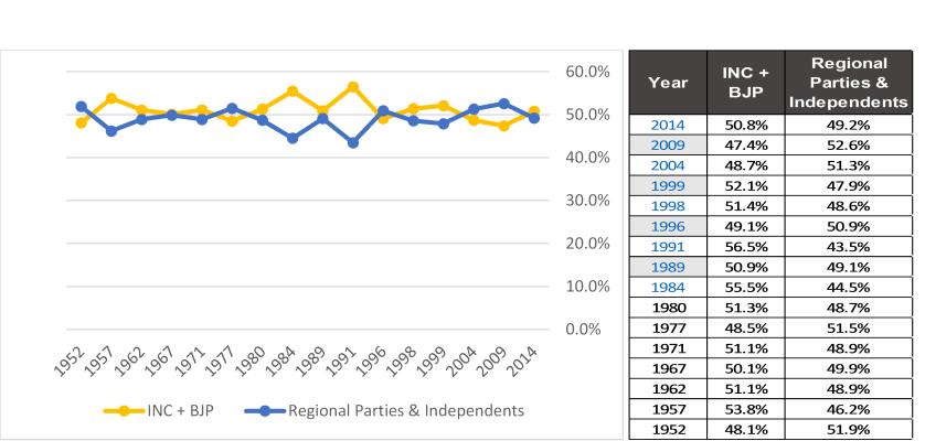 regional parties 1.png