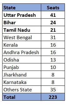 Split of Votes.png.jpg